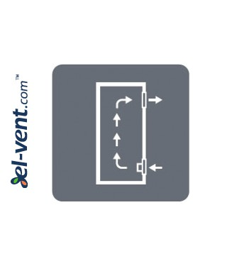 Fans for electrical cabinets RC 20.32 SP 320x320 mm, 800 m3/h - working principle
