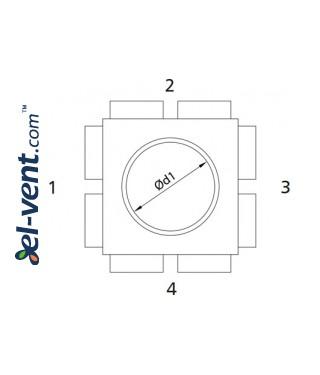 OSPA oro skirstytuvai - ženklinimas