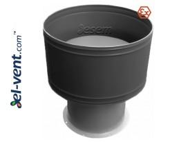 Sprogimui saugūs stoginiai ventiliatoriai SVDWR EX ≤29000 m³/h