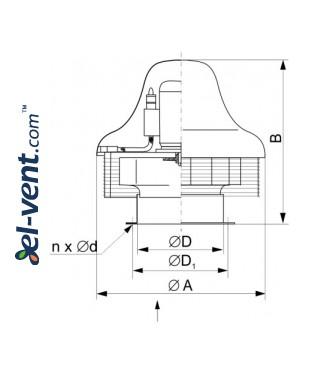 Центробежные крышные вентиляторы SVPFD ≤20520 м³/ч - чертеж