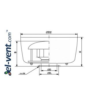 Super ekonomiški išcentriniai stoginiai ventiliatoriai SVWDSV ≤3160 m³/h, 1