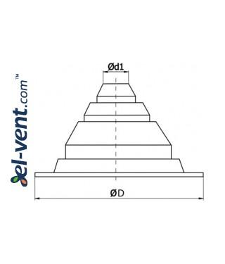 Hidroizoliacinės tarpinės ventiliacijos kaminėliams - brėžinys