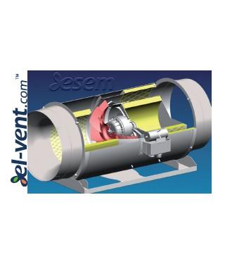 TD Silent ECOWATT 1300/250 - konstrukcija