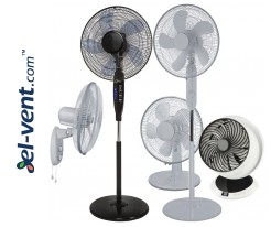 Standing, pedestal, table fans
