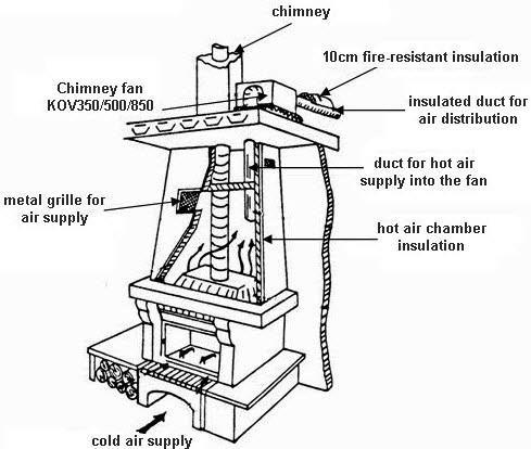 quiet duct fan quiet industrial heater wiring diagram